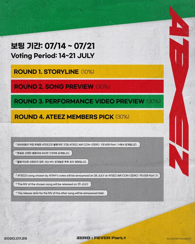 ATEEZ Is Once Again Putting Trust In The Fans To Choose The Next HIT!